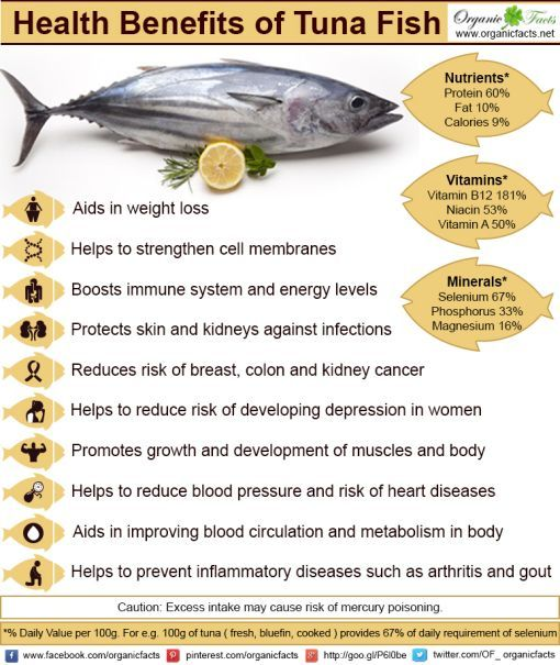 some of the many health benefits of tuna fish include its