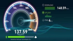 Top 10 Fastest Internet Speed Countries of the World – QUIZ
