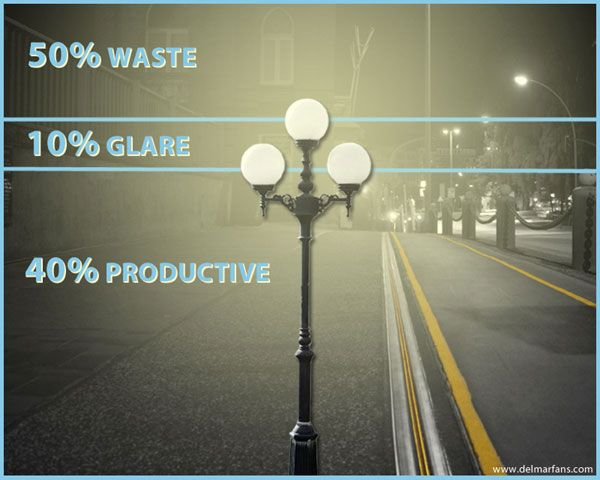 How Does Outdoor Lighting Cause Light Pollution? Mara Bermudez / Content…