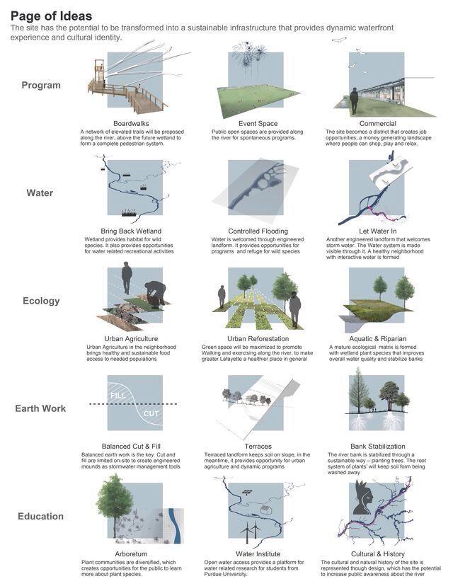 LANDSCAPE ARCHITECTURE : Photo