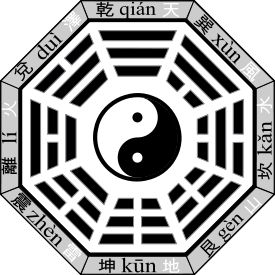 Bagua - Wikipedia, the free encyclopedia | 八卦 | Pinned Time: 20141221 Taipei Time. | #Context #上下文
