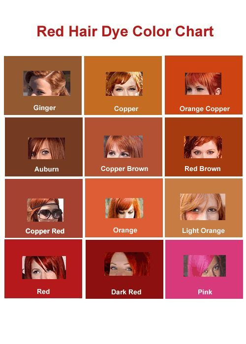 Shades of red, types of red hair