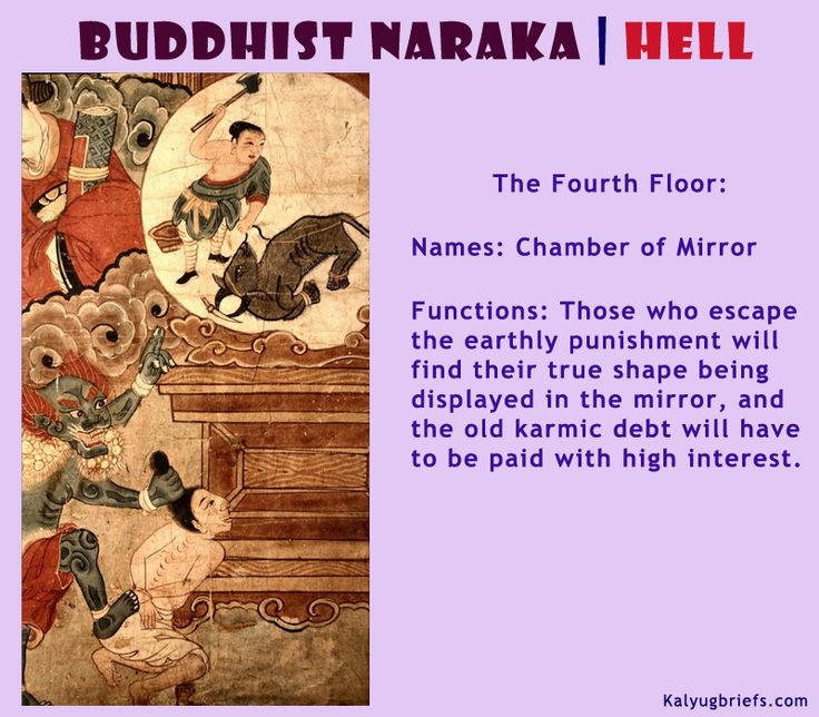 Naraka (Sanskrit: नरक) is the Sanskrit word for the underworld; literally, of man. According to some schools of Hinduism, Sikhism, Jainism and Buddhism, Naraka is a place of torment, or Hell.