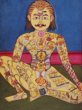 A 19th century image of a yogi practicing Kundalini yoga