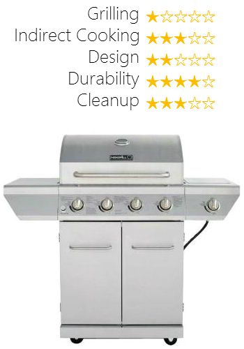 nextgrill gas grill reviewed for our article u0027gas grills under 500u0027 this grill - Best Gas Grills