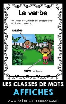 Les classes de mots - French Parts of Speech Posters