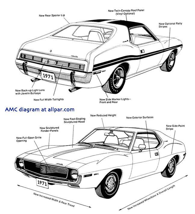 1972 amc javelin wiring diagram