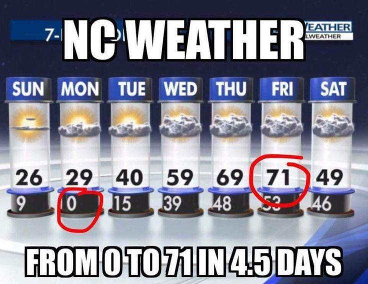 Weather in North Carolina (credit:# ChathamNC & @WRAL)