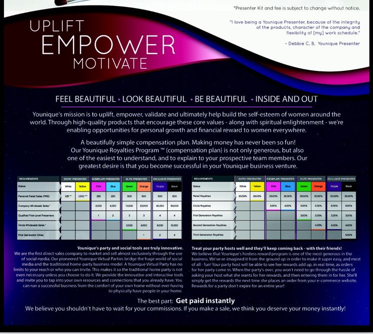 An AMAZING compensation plan and receive your commission within 3 hours of every sale!!!