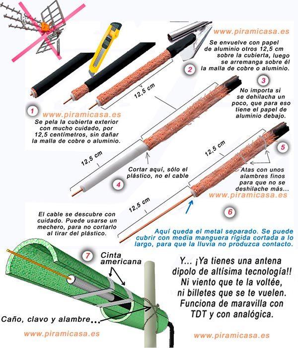 Instrucciones de montaje de una antena dipolo casera