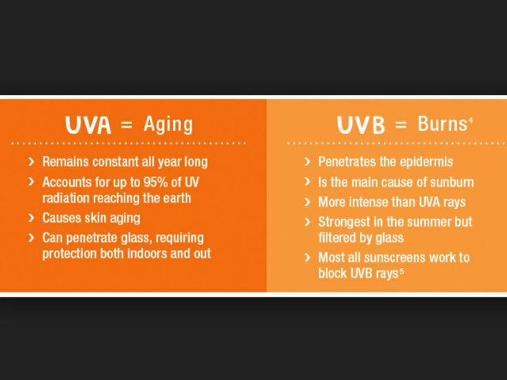 Difference between UVA & UVB.  It is an important requirement that we know the side effects of UVA & UVB.
