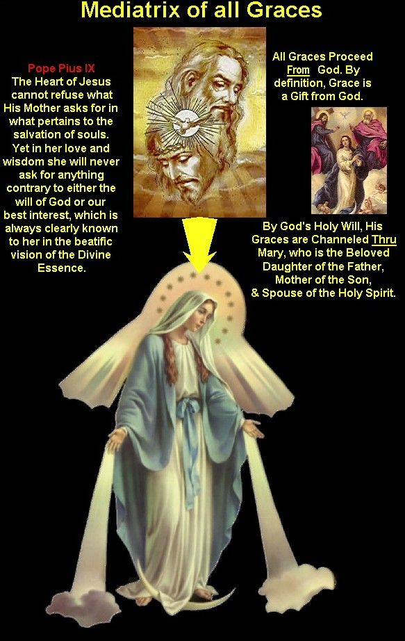 The Virgin Mary, Mediatrix of All Graces - August 31