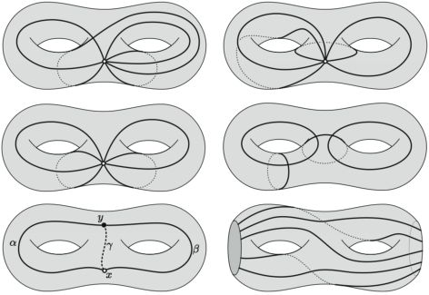 Combinatorial optimization of cycles and bases
