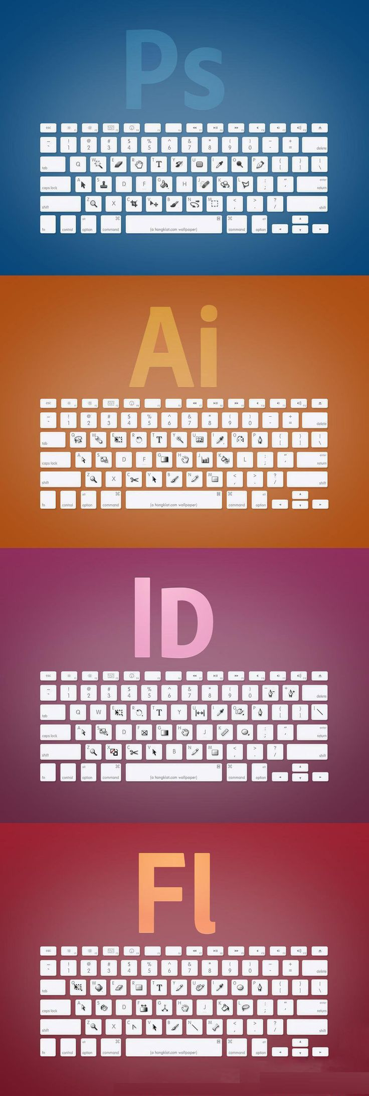The infographic shows many of the key shortcuts that Adobe has developed for their programs. These shortcuts are ones that everyone should learn while using these programs. Shortcuts are a way to cut back on tame wasted doing tasks and allow students to focus on other, more important, tasks and learning tools. These info graphics will probably end up in my classroom for everyone to see.