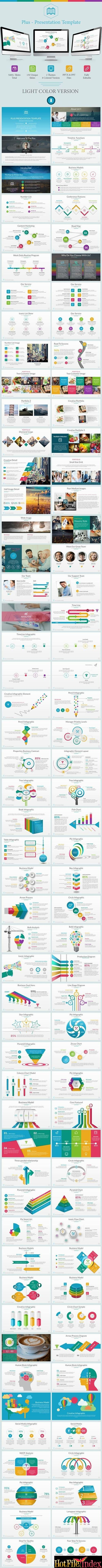 GraphicRiver Plus Presentation Template From HotFileIndex