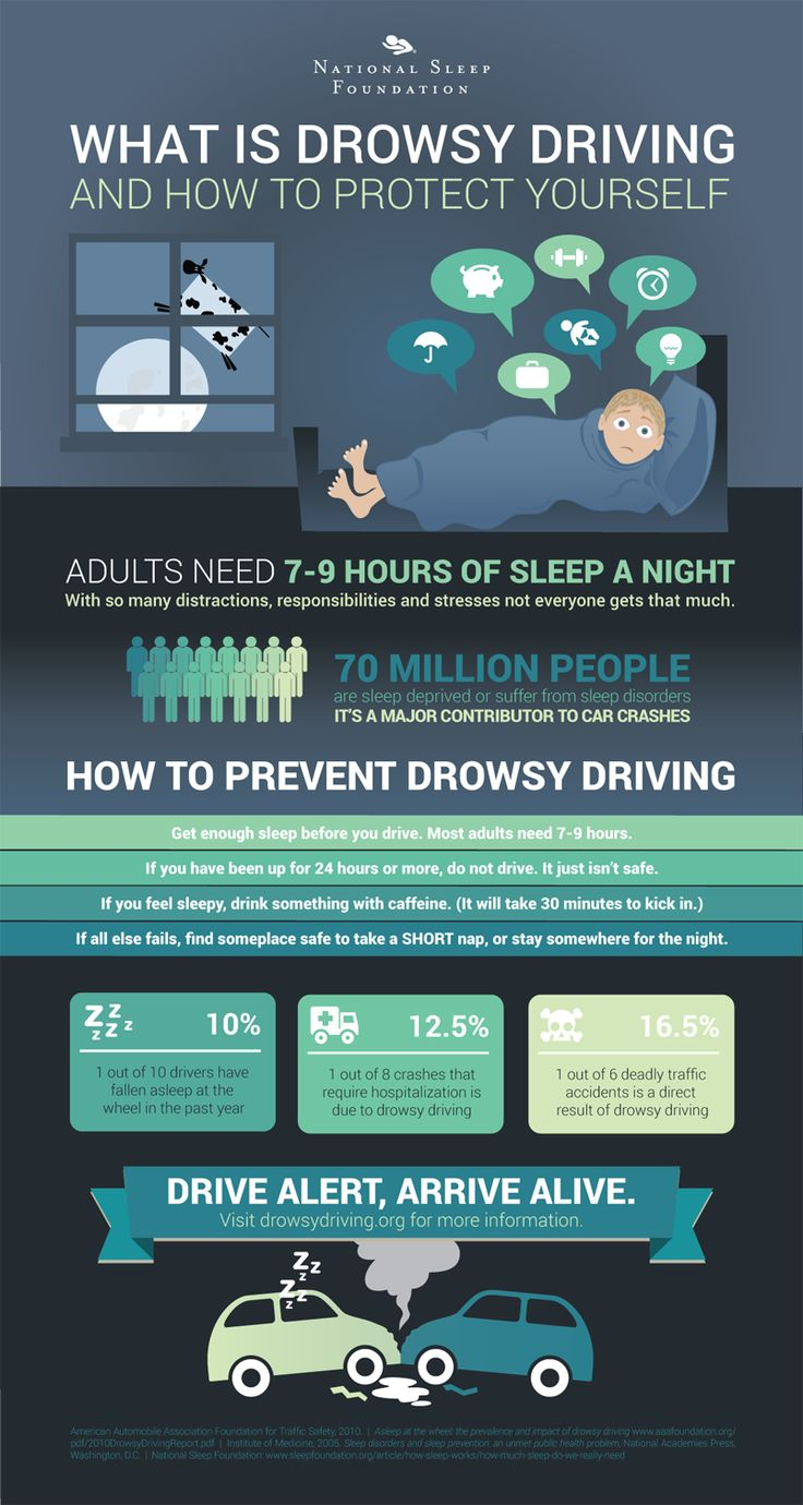 39 Best Images About Drowsy Driving Prevention On