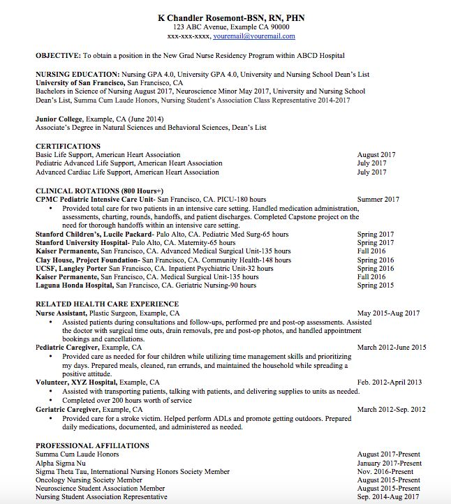 71 best Nursing images on Pinterest - nursing resumes that stand out