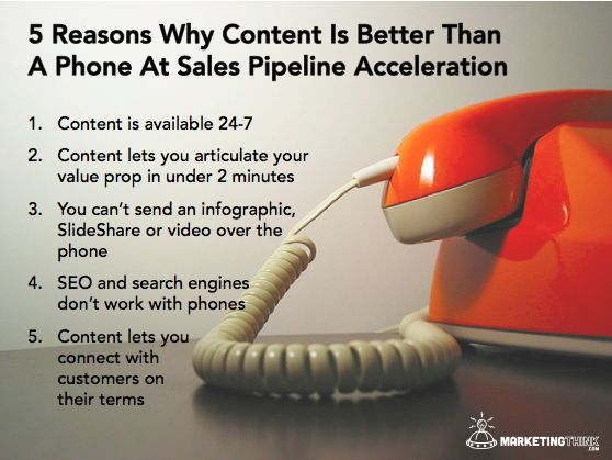 Can Content Marketing Accelerate Sales Pipeline? So, here's a news flash! Successful sales reps and marketers need to be good at publishing, too. Good content skills speed up the quota-busting long game. If you are not integrating your content marketing strategy into your field marketing, corporate marketing and field sales organizations, then you need to make this change – to create more sales opportunities, increase sale size, and decrease the sale cycle.