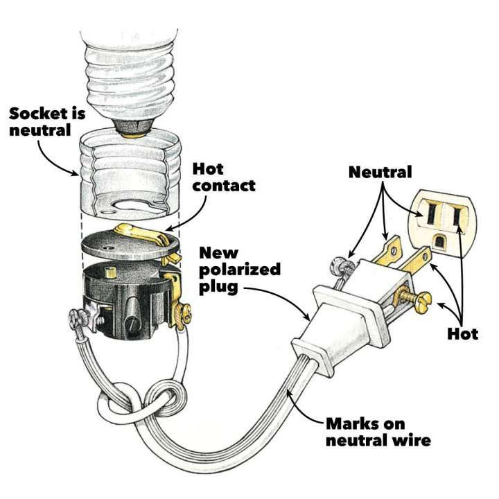 12 Electrical Male Plug Wiring Diagram Wiring Diagram Wiringg Net Wiring A Plug Electrical Wiring Lamp Wire
