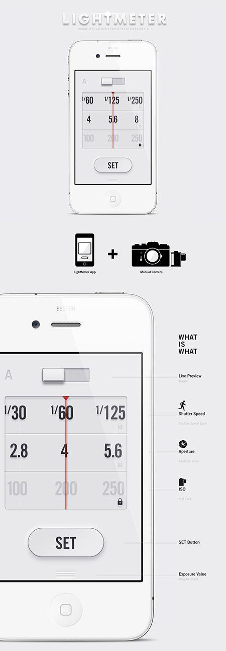 Área Visual: Anton Repponen. LightMeter App