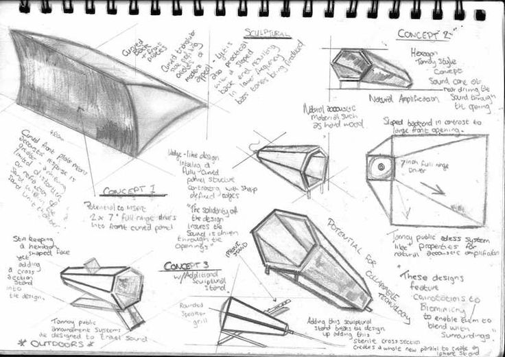 Conceptual sketches for an loudspeaker
