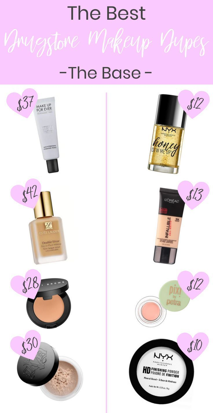 The Best Drugstore Makeup Dupes For High End Makeup Lo Meyer Makeup Dupes Drugstore Makeup Dupes Best Drugstore Makeup