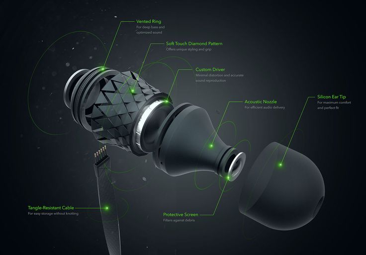 These are concept earbuds I created to explore in more detail the fashion…