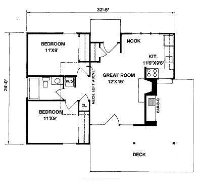 House Plan From Planhouse