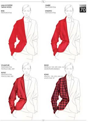 ILLUSTRATION || Fashion design rendering Detailing with folds and draping.