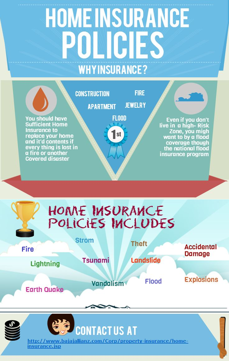 37 best home insurance images on pinterest | insurance house, home