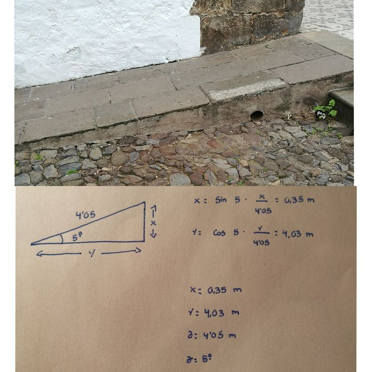 RAMPA 7 Localizada en Calle Guillermo Camacho y Perez Galdos, 19 La altura de esta rampa es de 0,35 m, la longitud es de 4,03 m y su grado de inclinación es de 5º. Su pendiente es de un 8% por lo que podríamos decir que si cumple la normativa, a pesar de que se exceda en un 2% a lo establecido por la ley.