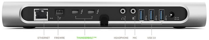 $300 Thunderbolt™ Express Dock | Thunderbolt | Hubs | Macbook & PC | Products | Belkin USA Site