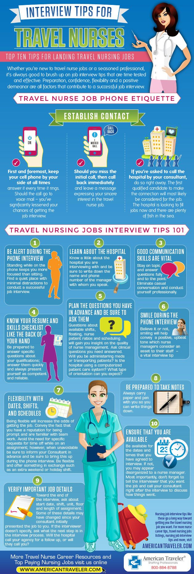 This #infographic will help nurses brush up on phone nursing job interview tips that are effective to help with preparation, confidence, flexibility, and a positive demeanor during the phone interview process. This infographic visualizes all of the factors that contribute to a successful travel nurse job interview. - See more at: http://www.americantraveler.com/infographic/phone-interview-tips-for-travel-nurses.aspx#sthash.RMN1P7Io.dpuf