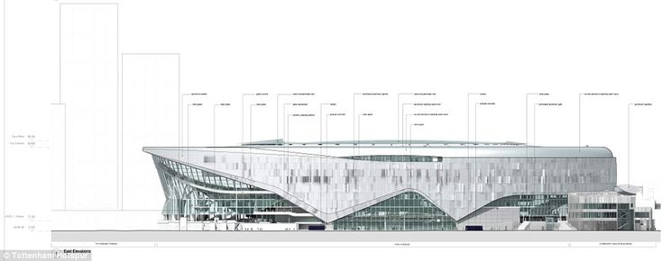 Tottenham have released new designs for their £400million stadium, which will also hold tw...