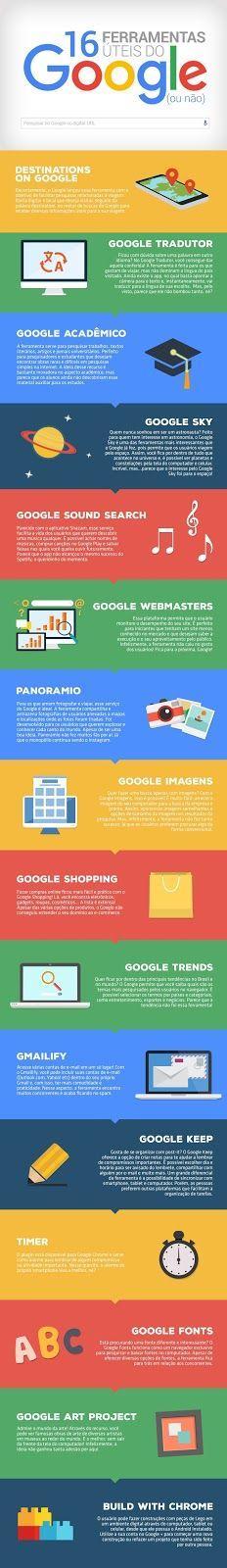 AcervoPublicitario.com.br | Desenvolver seu portfólio é fácil, você só precisa de uma oportunidade.: Conheça o kit de sobrevivência do Google