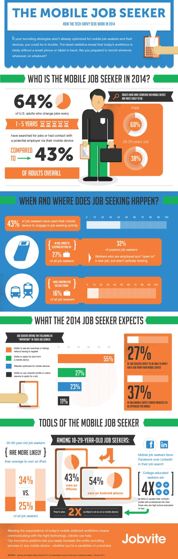 17 best images about infographics career this website is for is your first and best source for all of the information you re looking for from general topics to more of what you would expect