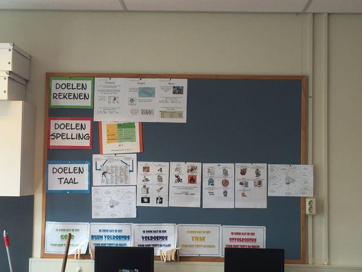 """Leerdoelen visueel maken en de leerlingen hangen hun naam op bij het """"cijfer"""" waarvan ze denken dat ze dat behalen op de toets."""