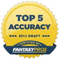 Fantasy Football Rankings 2015 - WalterFootball.com