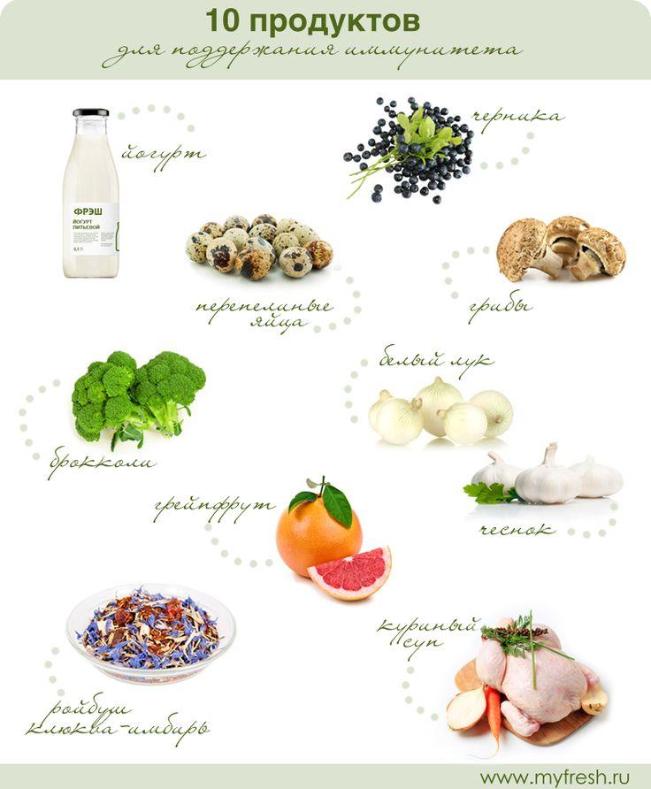 10 продуктов для повышения иммунитета