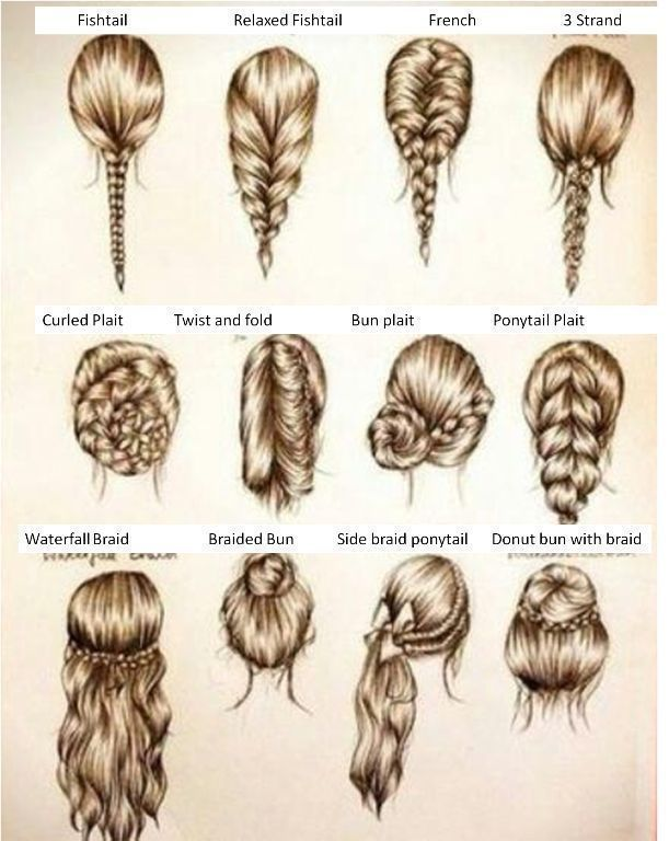 25 Best Types Of Braids Ideas On Pinterest Braided Hairstyles Types Of Hair Braiding Types Of Hair Braided Hairstyles Easy Medium Hair Styles Long Hair Styles