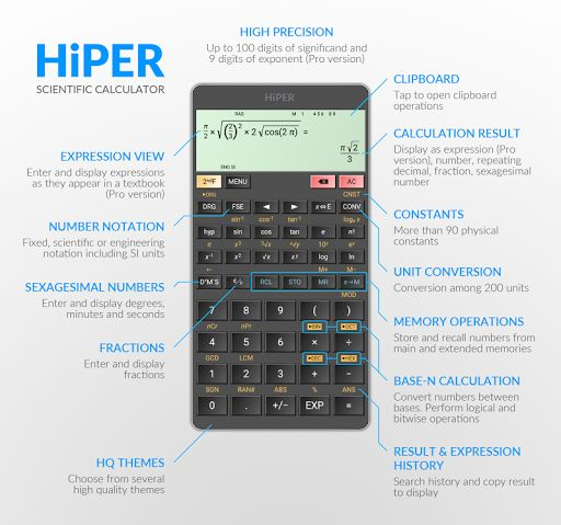 HiPER Calc Pro v4.4.1   HiPER Calc Pro v4.4.1Requirements:4.0 and upOverview:HiPER Calc Pro is an advanced version of HiPER Scientific Calculator.  The calculator has up to 100 digits of significand and 9 digits of exponent. It detects repeating decimals and numbers in it can be also entered as fractions or converted to fractions.  You can also switch to the expression mode where you can write expressions in a natural way and watch your calculations. When possible an expression is simplified…