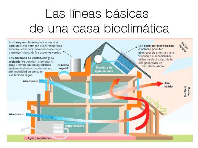 bioclim