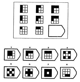 Strategies How To Solve Ravens Matrices IQ Problems