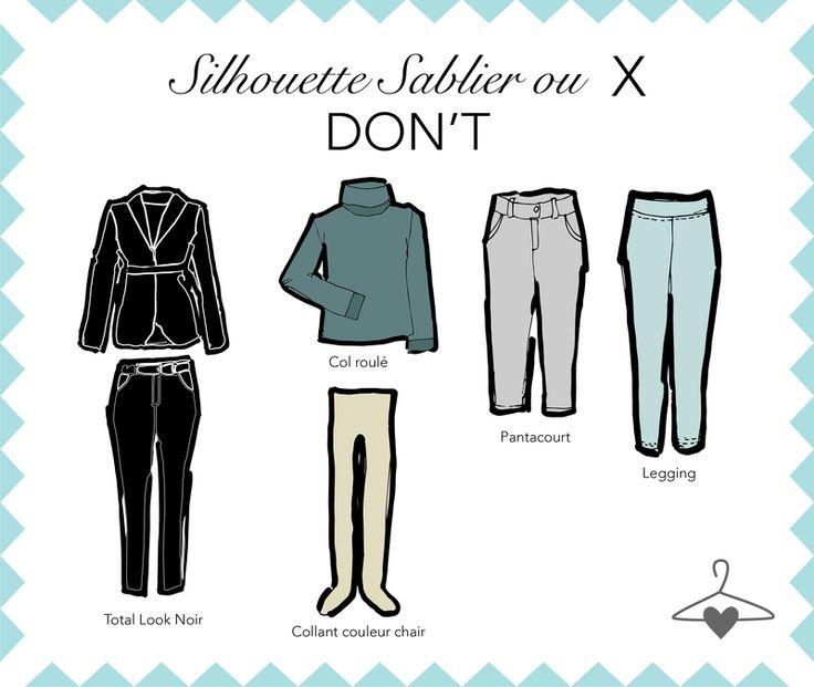 Ma Personal Wardrobe : zoom sur la silhouette Sablier ou X