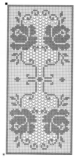 Crochet and arts: Filet crochet wipes
