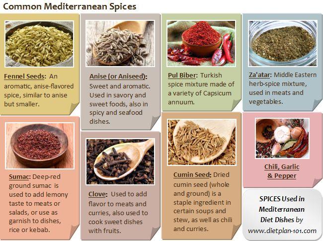 13 best images about Mediterranean Diet on Pinterest   Mediterranean ...