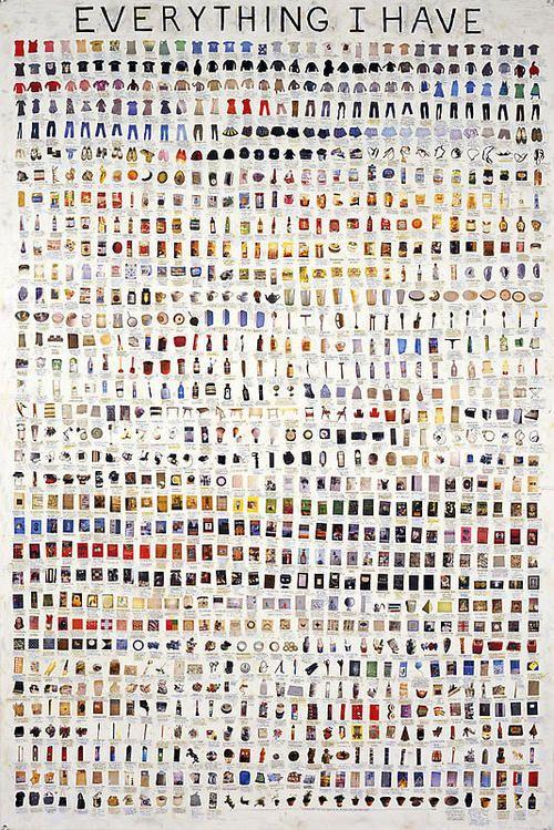 © simon evans  MON DIMANCHE N°18  Aujourd'hui, je fais l'inventaire. De tout ce que j'ai dans mes tiroirs, mes placards, mes boîtes, mes tupperware, mes albums, mes souvenirs, ma tête, mes poubelles, mon frigo, mes valises, mes paniers, ma vie…Et je suis certaine que je vais être renversée par tout ce que j'ai déjà et honteuse de tout ce que je veux encore. L'artiste Simon Evans l'a fait avant moi et, comme lui, je vais peut-être afficher toutes mes posses