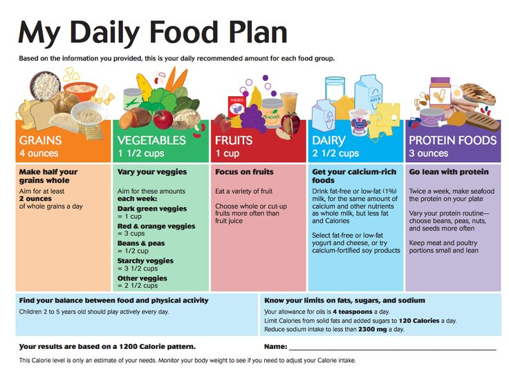 most healthy eating food chart | Healthy food plan | Daily ...