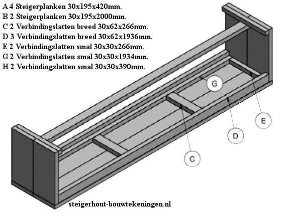 Gratis bouwtekeningen voor een bankje van steigerhout.