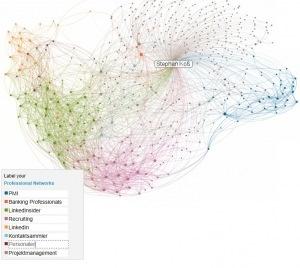 InMap Visualiserung #LinkedIn Netzwerk http://linkedinsiders.wordpress.com/2012/05/30/linkedin-api-einige-beispiele-zur-nutzung/